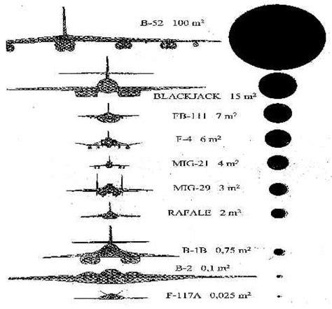 Radar Cross Section by Multi Radar Tracking Of Vhf Radar Plots