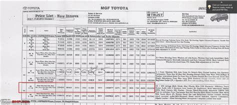 Toyota Parts Philippines Price List Httpnsautoblog Comreviewtoyota Innova 2015 Car Release