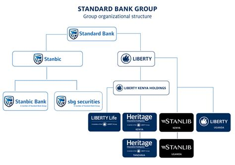 standard bank insurance policy the structure the heritage insurance company kenya ltd