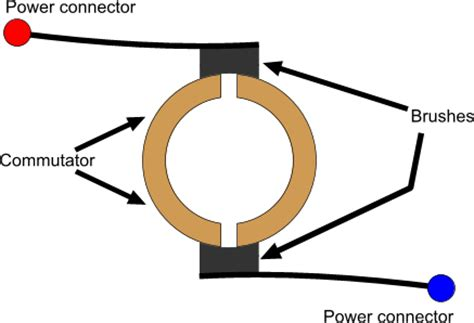 how slip ring motor works splitting the positive page 6 energetic forum
