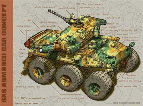 concept armored vehicle nationstates dispatch verisburgian military equipment