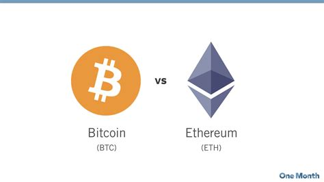 bid coin bitcoin vs ethereum one month