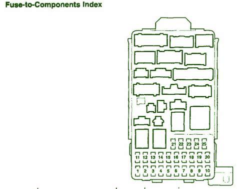 2003 honda crv 2200 component index fuse box diagram