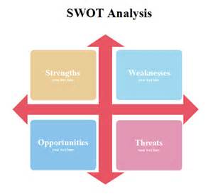 free swot templates for word ppt and pdf