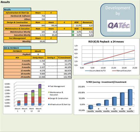 Qa T 233 Cnico Roi Payback De La Automatizaci 243 N De Pruebas Selenium Automation Estimation Template