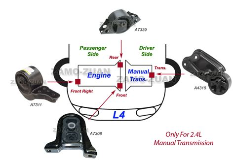 small engine service manuals 1992 nissan stanza transmission control engine motor trans mount set 4pcs for 1990 1992 nissan stanza 2 4l for manual ebay