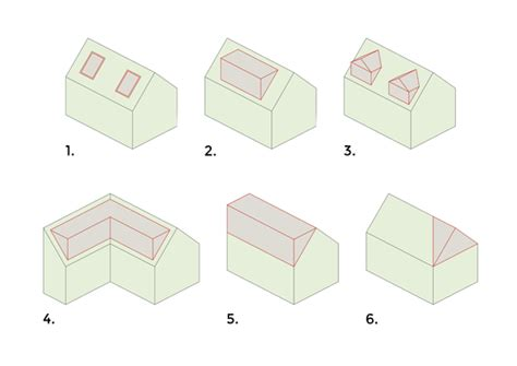 Different Types Of Dormer Windows Types Of Dormers Pictures To Pin On Pinsdaddy