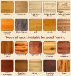 types of wood flooring 4 floor and carpet floors