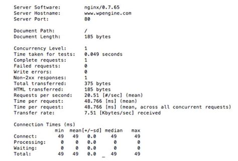 apache bench measuring latency with apache bench digging into wordpress