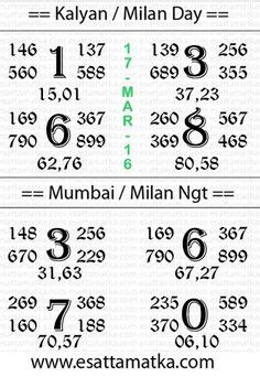 satta matka lucky number chart 1000 images about chart on pinterest mumbai lucky