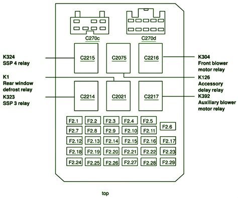 2002 ford windstar wiring diagram 2002 ford windstar fuse box diagram circuit wiring diagrams