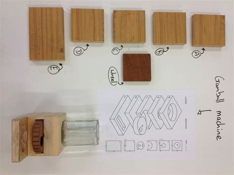 themes for design and technology 1000 images about ks3 projects on pinterest year 7