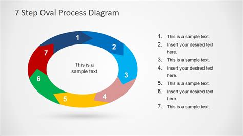 oval circular process diagram for powerpoint slidemodel 7 step oval process diagram template for powerpoint