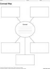 concept template the concept map template 1 can help you make a
