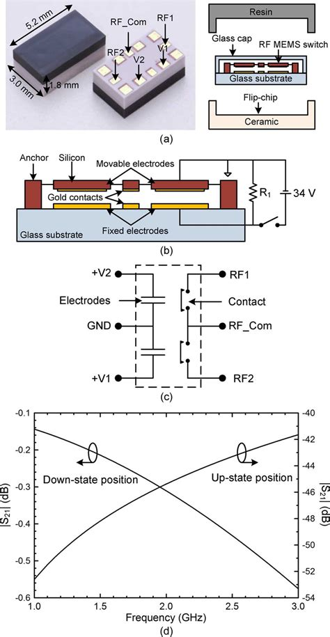 rf integrated circuits lectures rf integrated circuit design pdf 28 images the design of cmos radio frequency integrated