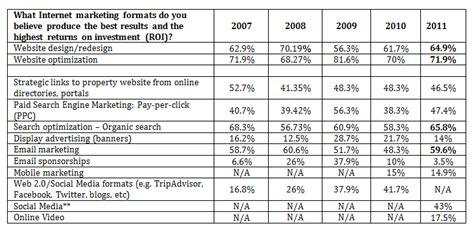 digital marketing budget template 153037812 jpg