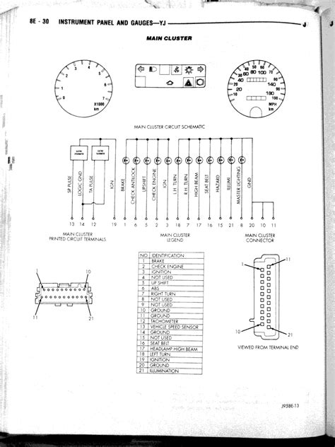1993 jeep wrangler yj fuse box diagram wiring diagrams