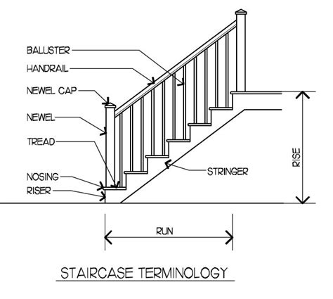 Deck Stair Handrail Height Code Stairs Parts Newsonair Org