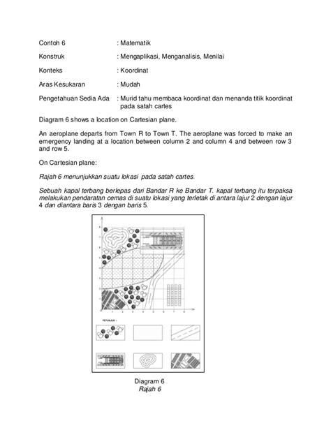 Sedia Planes Isi 6pcs Berkualitas 2015 10 item soalan kbat maths upsr skema