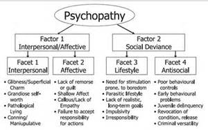 psychopathy and malignant narcissism what is the