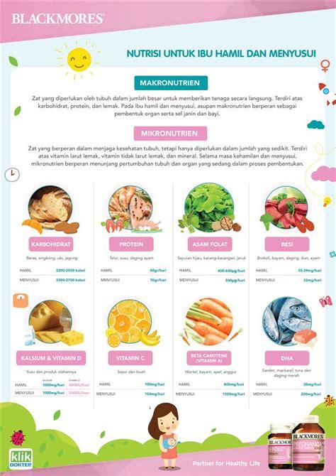 Paket Ibu Menyusui Plus New Pim011 nutrisi dan perlengkapan untuk ibu dan menyusui blackmores indonesia artikel penting