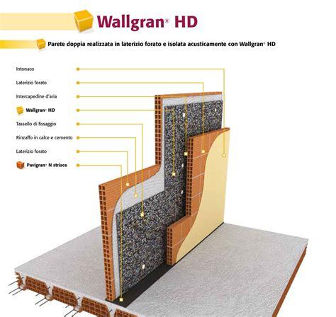 pannelli fonoisolanti per pareti interne pannello insonorizzante per pareti divisorie interne