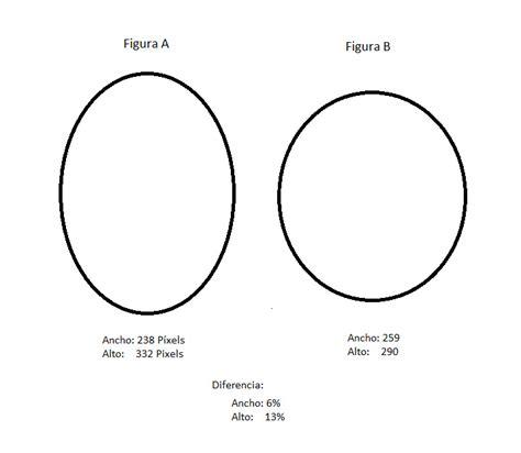 figuras geometricas ovalo file diferencias de 243 valo jpg wikimedia commons