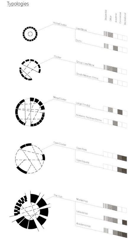switching thesis advisors matt storus architecture typology pinterest band