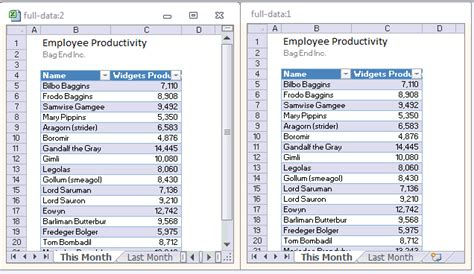 side by side comparison template excel compare two excel spreadsheets for differences