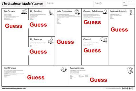 Thinking Blocks By Destyle Shop business model canvas explained le magazine entrepreneuriat