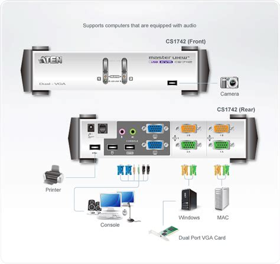 kvm switch connection diagram cs1742 aten cs1742 2 port usb dual view kvmp switch