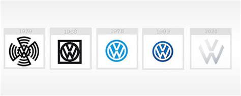 Volkswagen Logo 2020 by Business Logo Design Ideas 8 Brands And Their