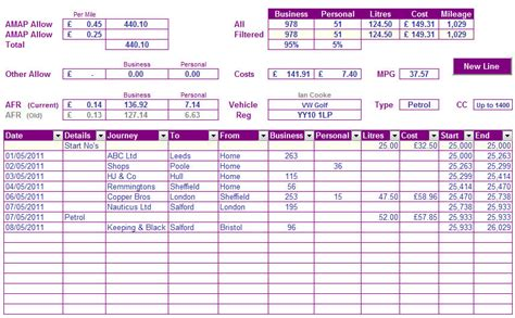 gas mileage template car mileage log template car mileage template 163 17 99