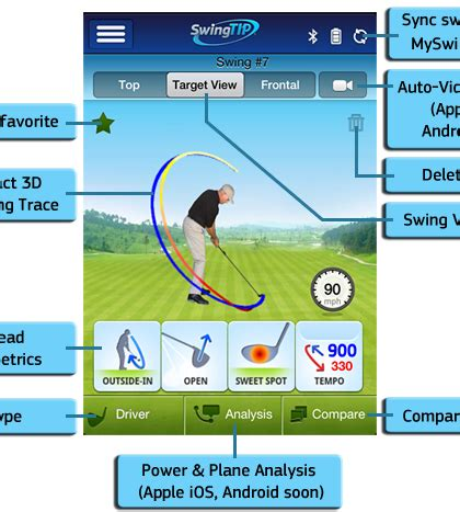 golf swing data journal of things covering internet of things machine