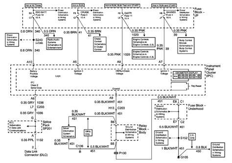 repair guides instrument panel gauges console 2003 instrument cluster autozone repair guides instrument panel gauges console 2001 instrument cluster autozone