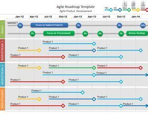 Powerpoint Template Free Agile Roadmap Powerpoint Background Is A Scrum Agile Ppt Slide Tech Roadmap Template