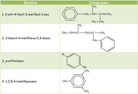 quimica organica nombre de las cadenas 3 1 hidrocarburos 3 formulaci 243 n y nomenclatura en