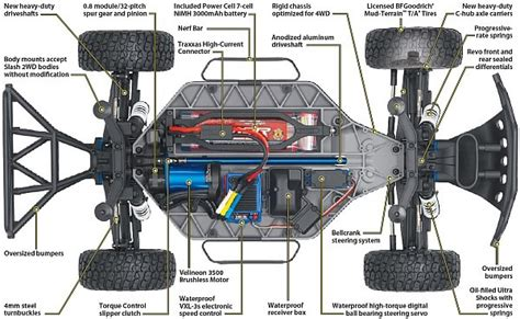 traxxas slash 4x4 parts diagram traxxas slash 4x4 rtr incl 8 4v battery 6808 traxxas