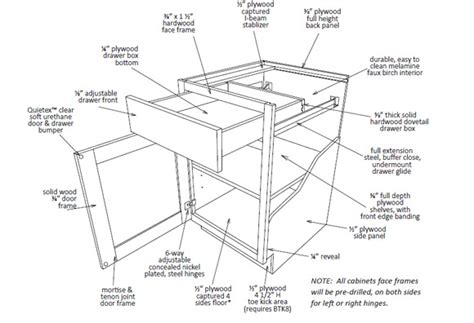Kitchen Cabinet Drawings Kitchen Cabinet Construction Woodoperating Tools And Their Uses