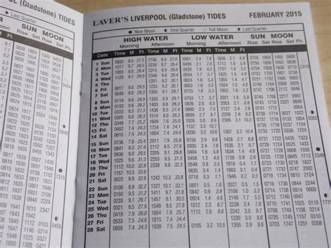 Tide Tables 2015 by Friday Photo The Tide Is High Hoylakejunction