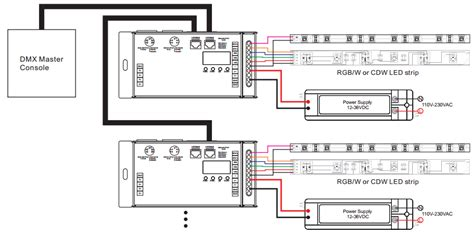 3 channel dmx diagram cw channel elsavadorla