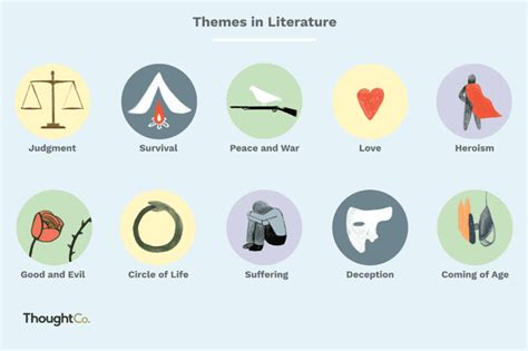 themes in literature test 7 10 extremely common and critical themes in literature