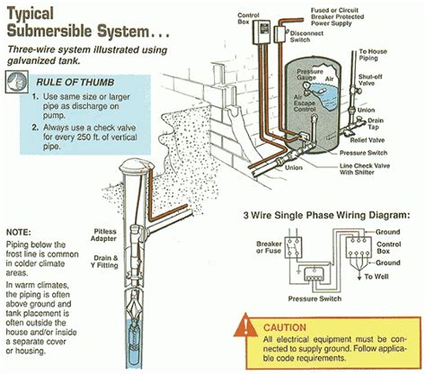 how to wire a well diagram wiring diagram and