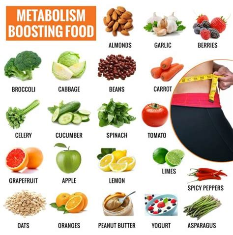 metabolic food metabolism boosting food healthy fitness recipes tips yeah we workout
