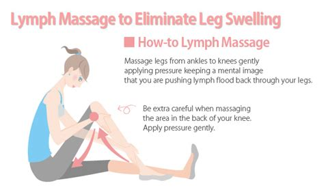 Does Massaging Your Muscles Help Detox by 5 Ways To Effortlessly Treat Leg Swelling At Home Slism