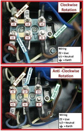 single phase motor rotation clockwise anti clockwise