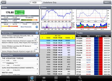 Best Penny Stock App for iPhone Android and iPad