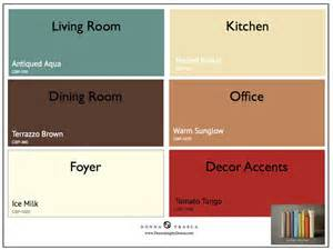 Most Popular Interior Paint Colors 2017 by 2017 Color Trends Color Stories 001 Painting And