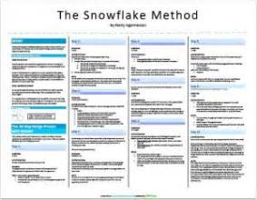 snowflake method template writing method snowflake by randy ingermanson printable