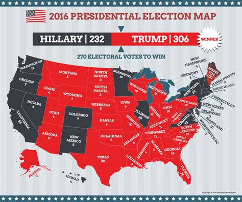 2016 presidential map 2016 us presidential election map poster